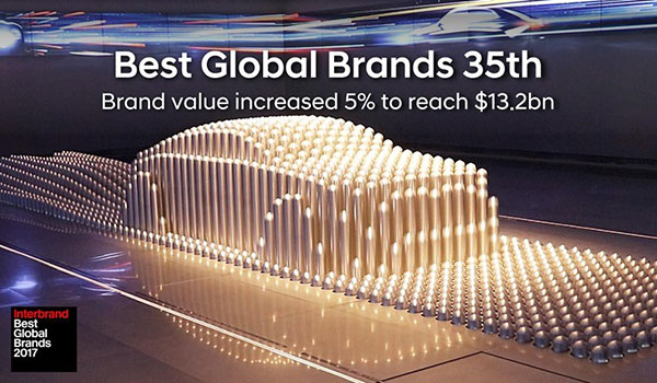 Hyundai ranks 35 out of 100 world class brands